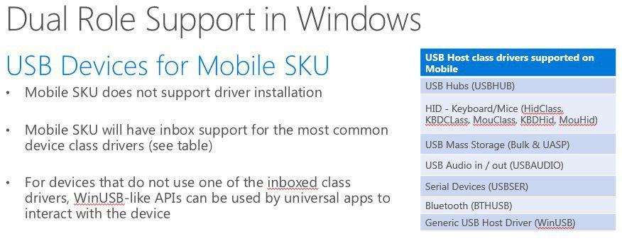 usb keyboard driver windows 10