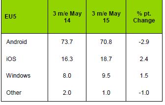 kantar europe eu5 may 2015