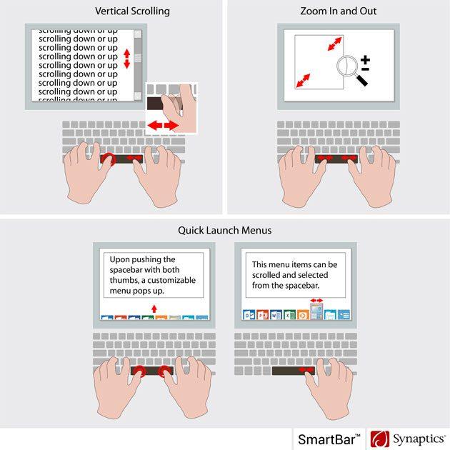 synaptics-smartbar