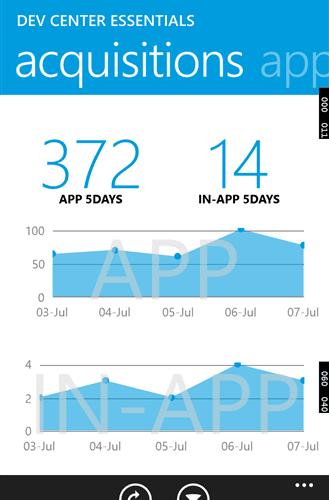 New Dev Center app for unified dashboard (app for developers) 4