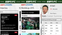 ESPNSCricinfo Windows Phone app