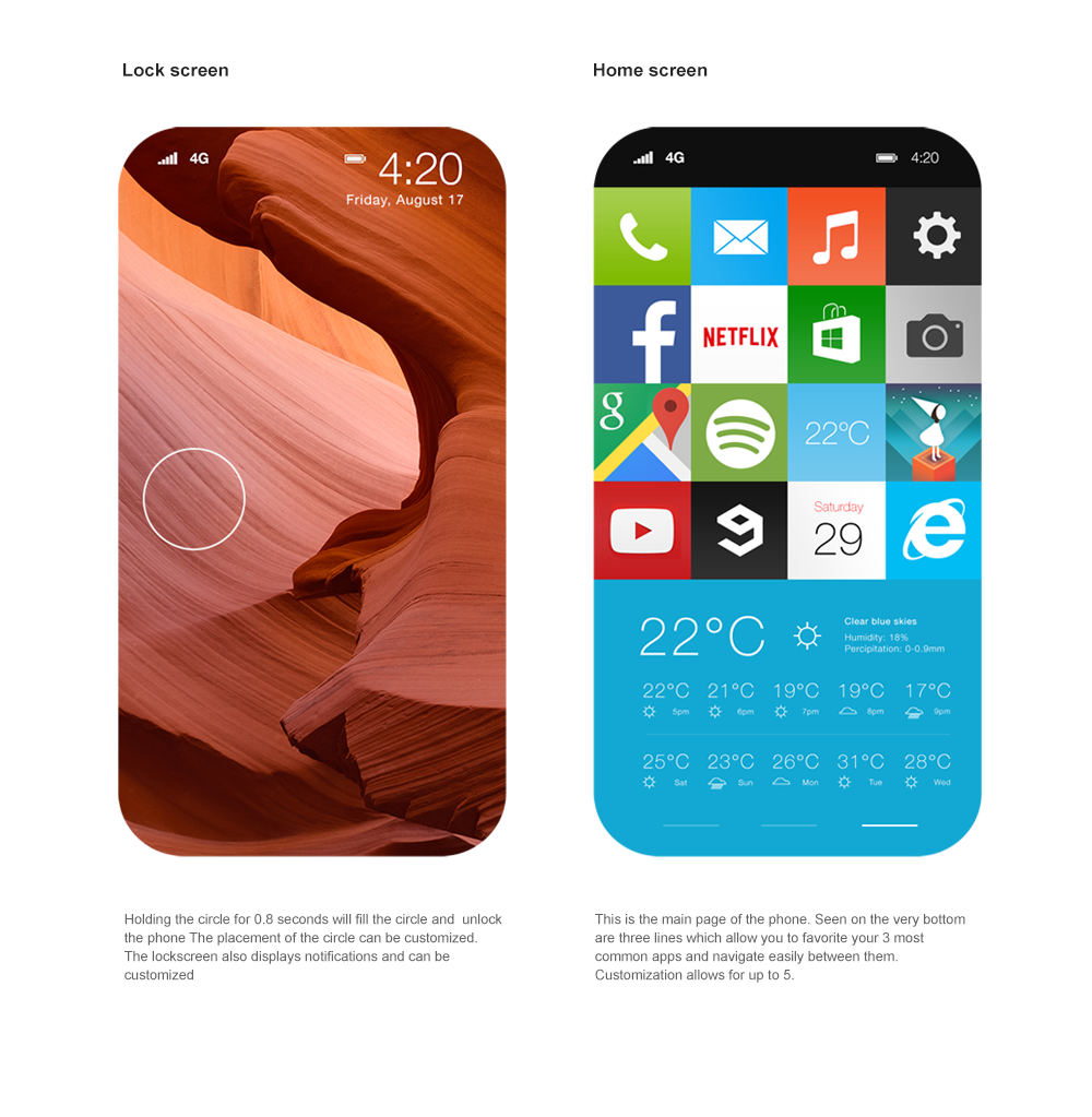 Microsoft Mico: See the first Windows 11 Mobile Concept