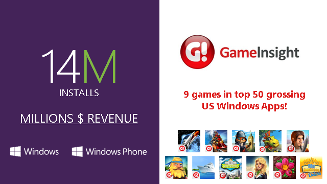 Microsoft touts Windows Store developers with Millions of dollars in revenue success stories 1
