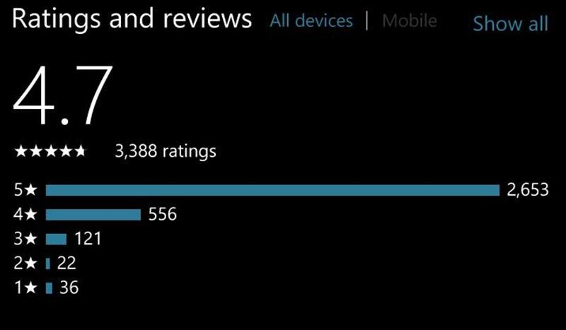 ratingsfilter