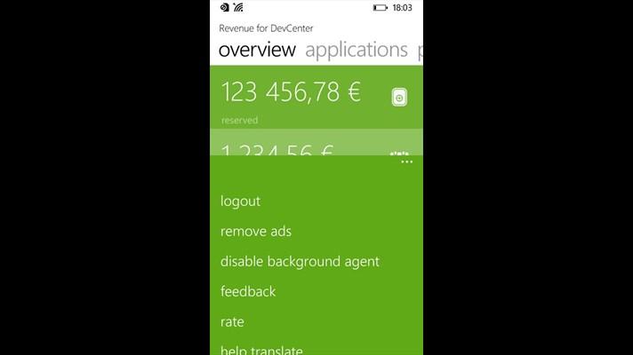Revenue for DevCenter