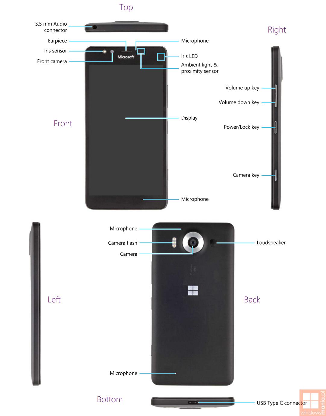 lumia 950 sensors