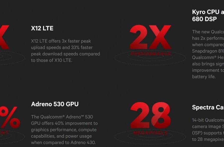 Qualcomm Announces Its Qualcomm Snapdragon 820 Processor 7
