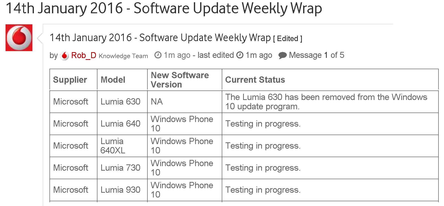lumia 630 no w10m