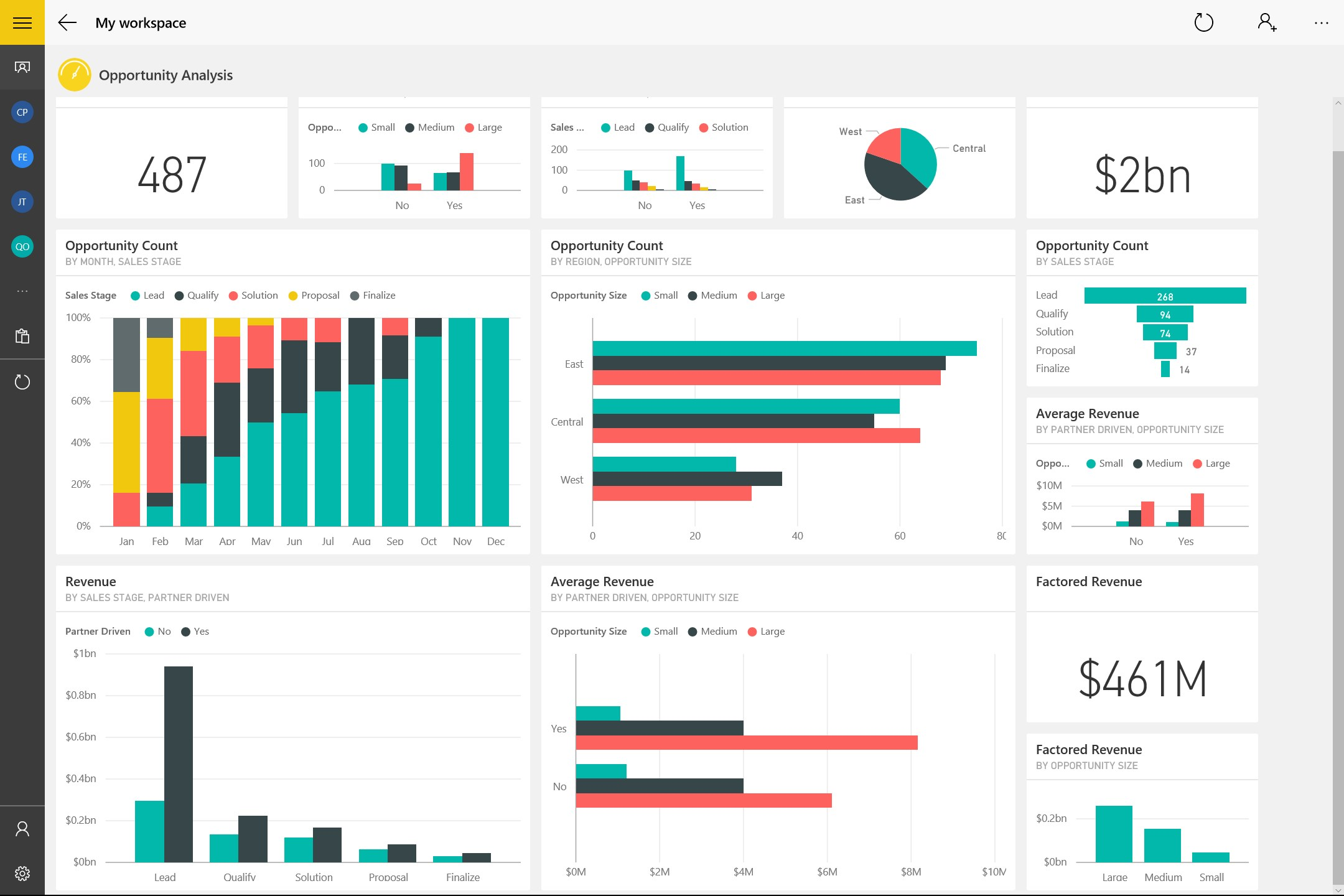 Microsoft Announces No Of New Improvements In The Power Bi