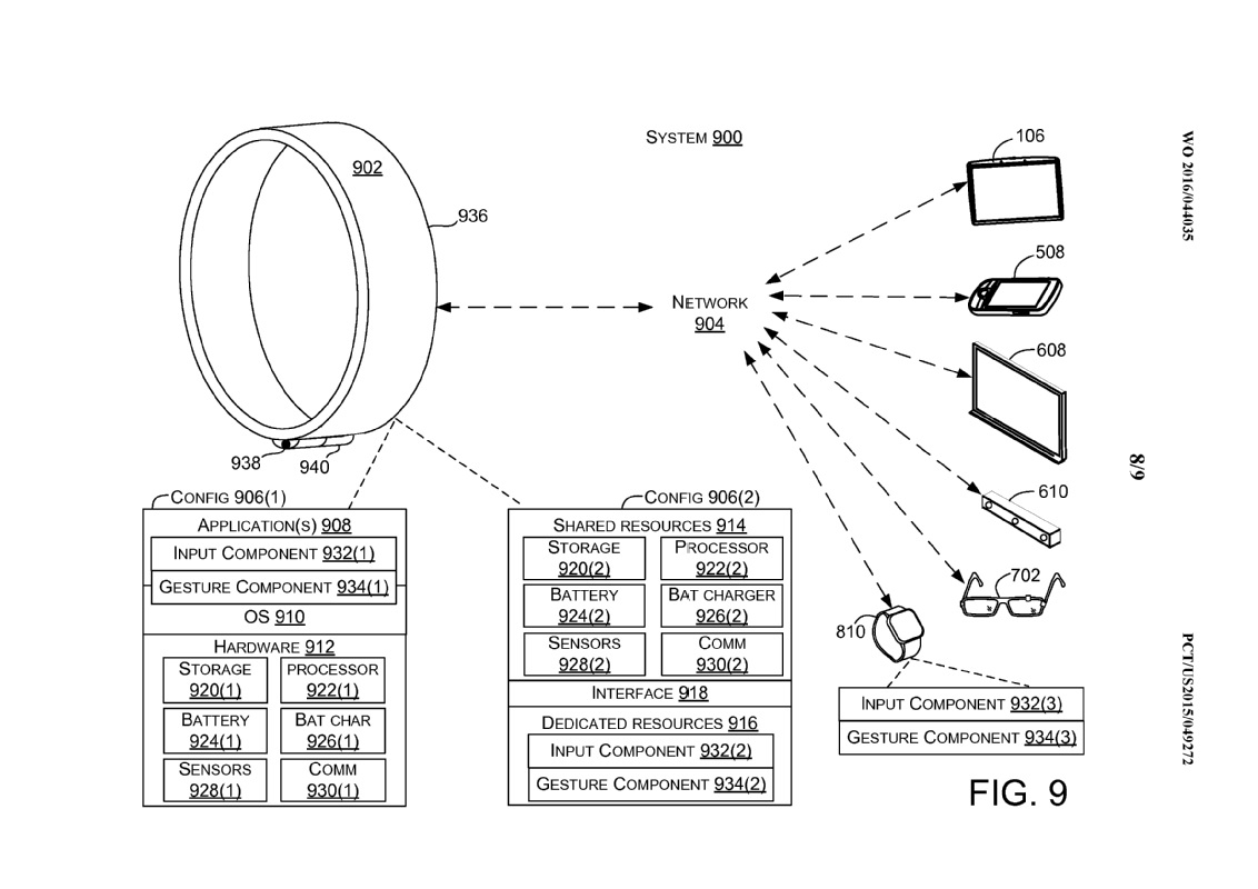 Microsoft Patents A New Smart Ring Accessory For Hololens