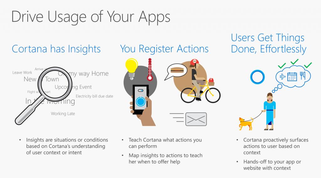 Cortana Proactive Actions