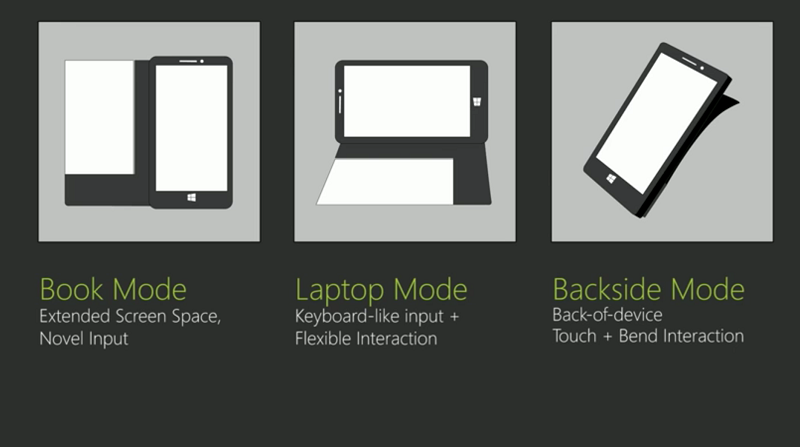 Microsoft Research and Media Interaction Lab show off dual touch-screen flexible case (video)