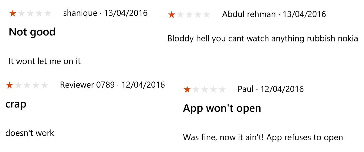 netflix one star reviews