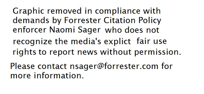 forrester citation police
