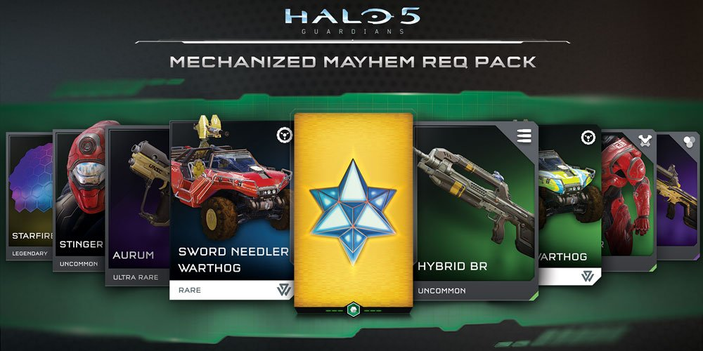 Mechanized Mayhem REQ Pack