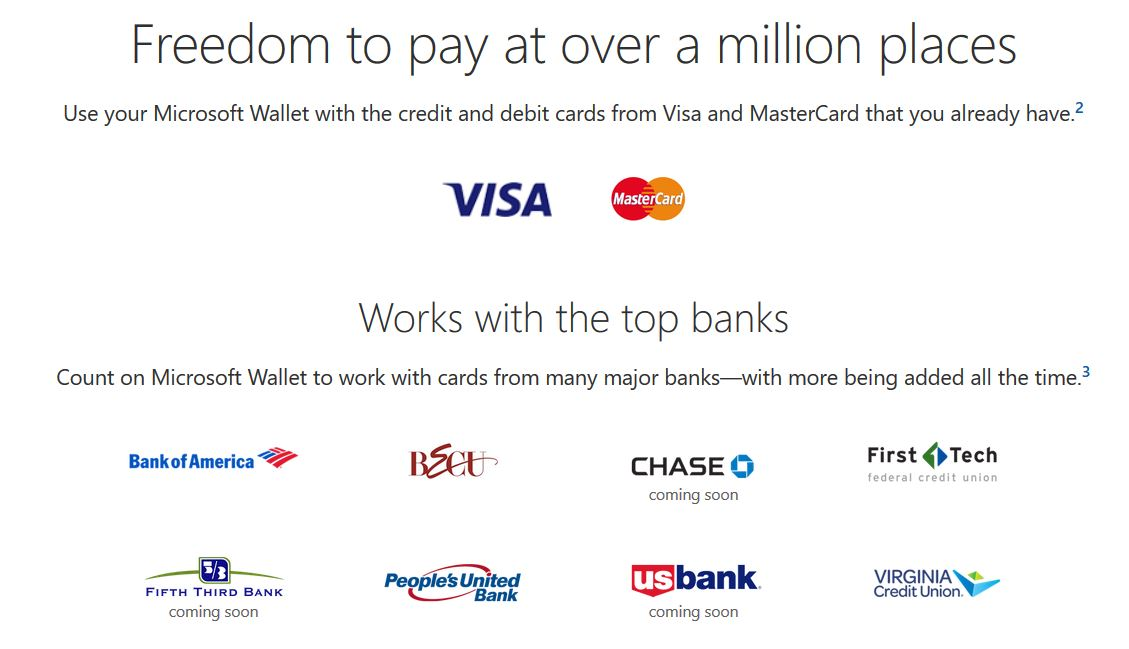Microsoft Wallet SUpported Banks
