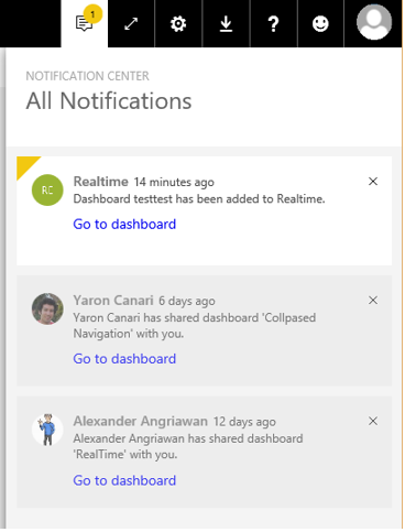 PowerBI Notifications