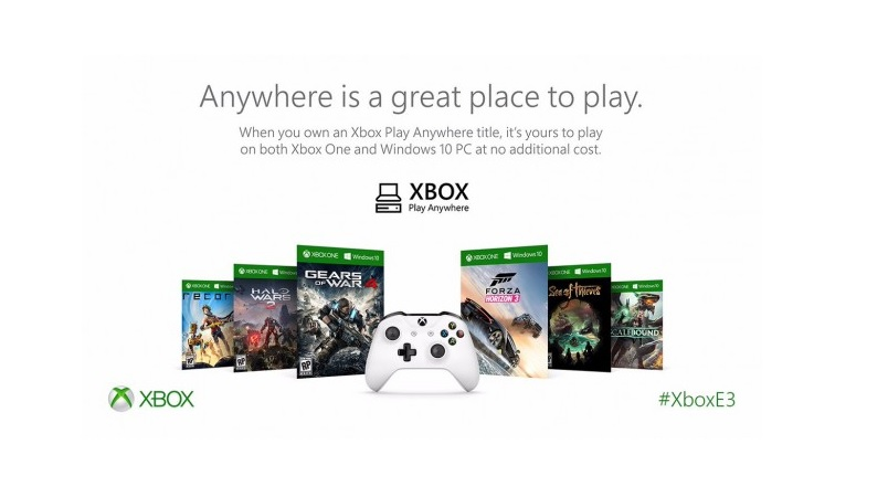 Image result for play xbox games anywhere