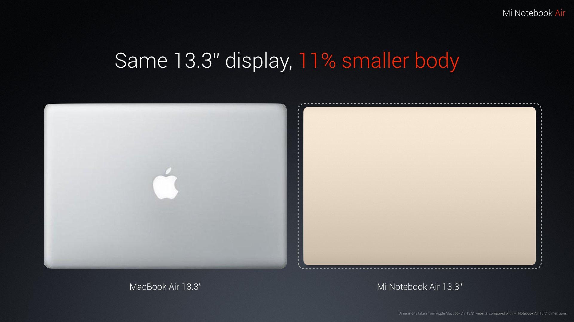 Xiaomi unveils the Mi Notebook Air, its Macbook Air killer 6