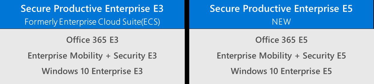 Microsoft Secure Productive Enterprise
