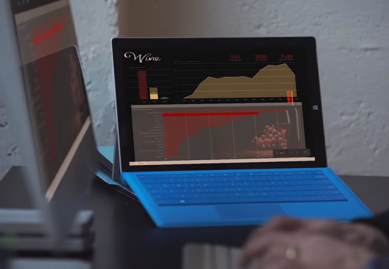 Source: Microsoft Promotional Video