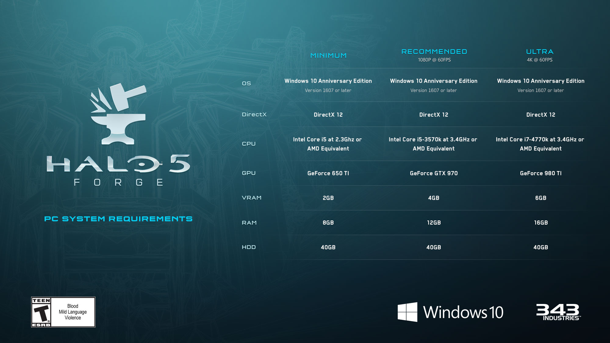 Halo 5 Forge System Requirements