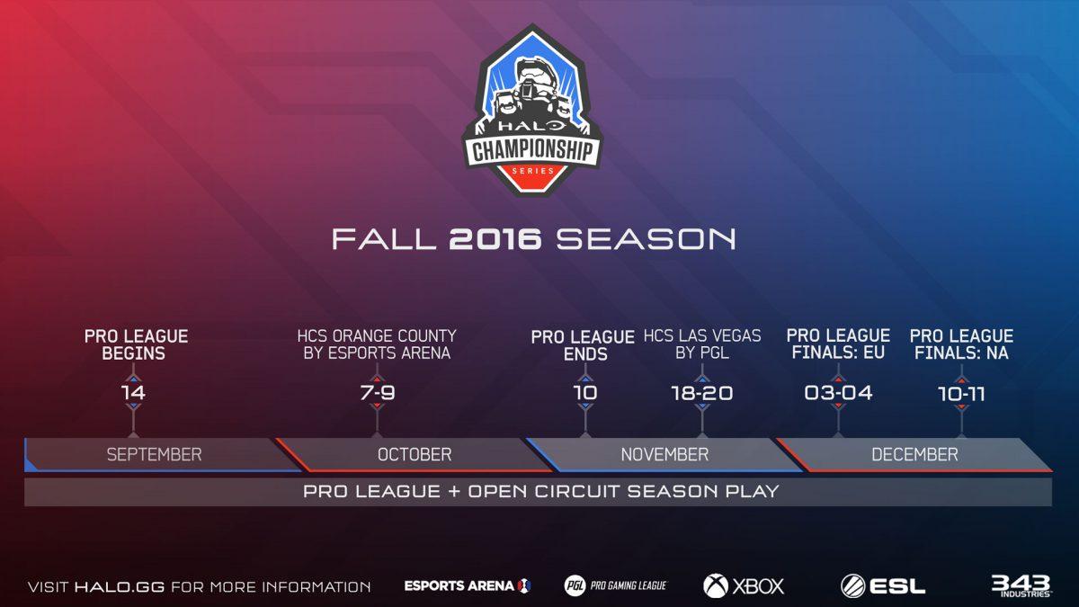 Halo Championship Series Summer 2016 Season