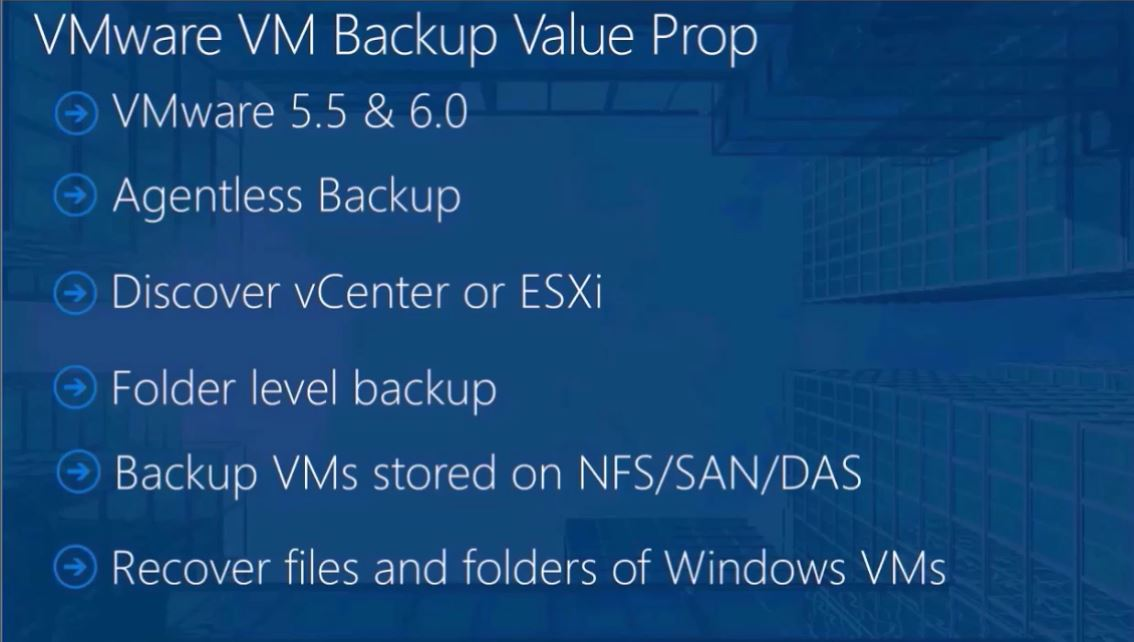 esxi backup machine