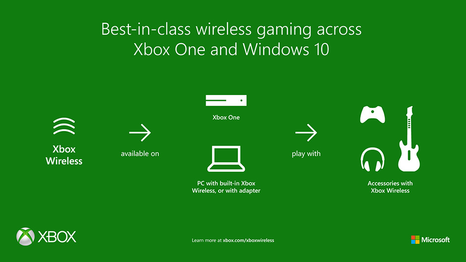 Xbox Wireless Program