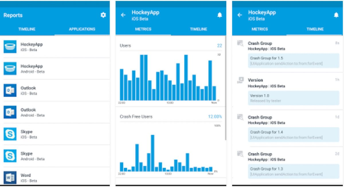 microsoft s hockeyapp crash analytics service now has android and ios apps mspoweruser