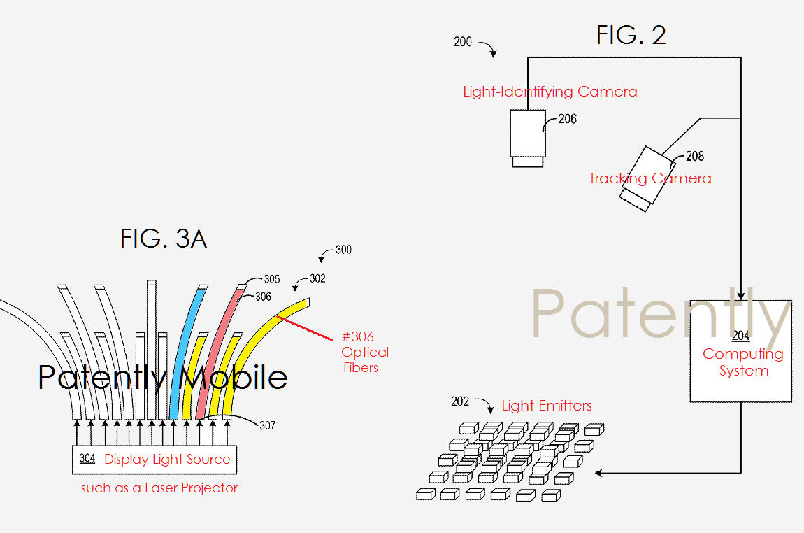 Microsoft applies for patent for Tangible 3D Light Full Wall