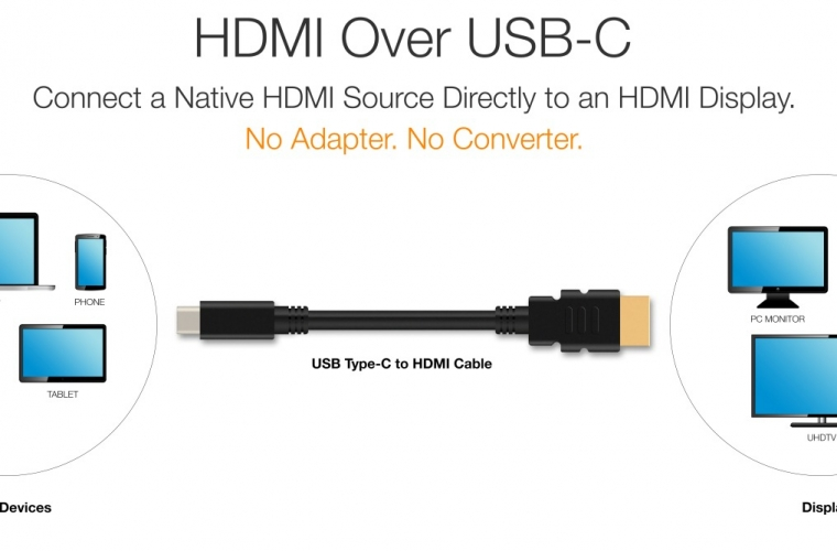 HDMI Announces Alternate Mode for USB Type-C Connector 1