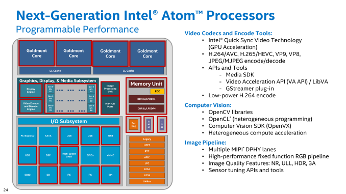 Intel Apollo Lake Processor 1