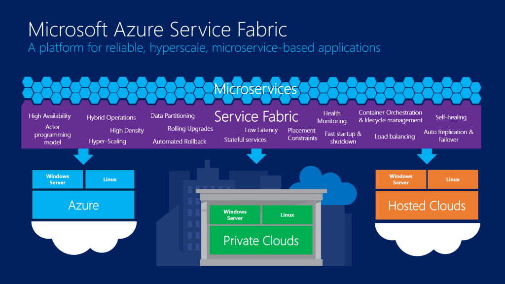 azure-service-fabric-linux