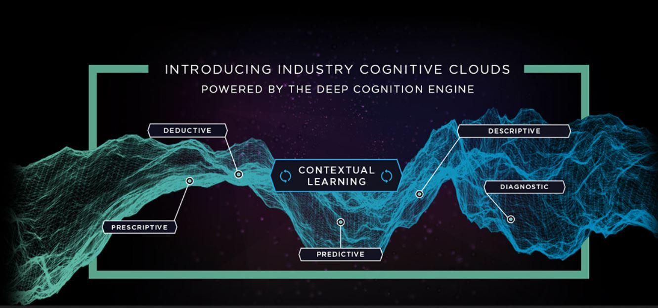 microsoft-ventures-cognitivescale