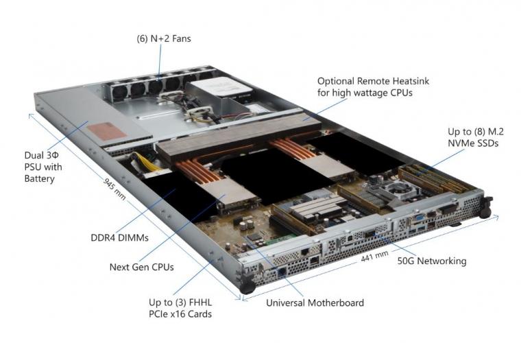 Microsoft announces Project Olympus, next generation hyperscale open source cloud hardware design 5