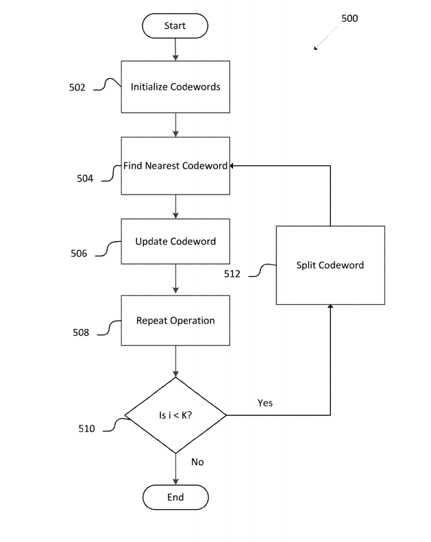 nn-patent