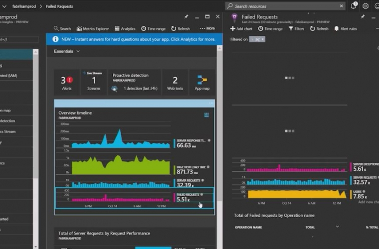 Azure Application Insights now generally available 5