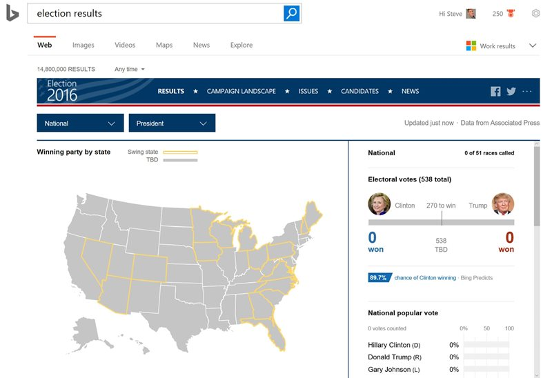 bing-election-results