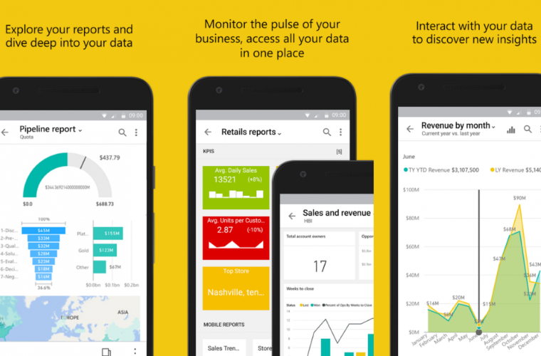 Microsoft Power BI for Android updated with new features 5