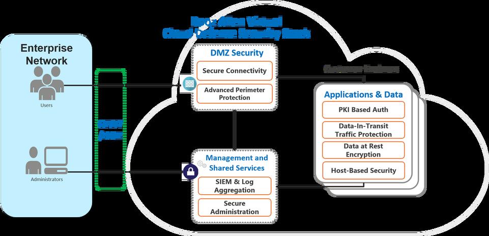 rsz_virtual-cloud