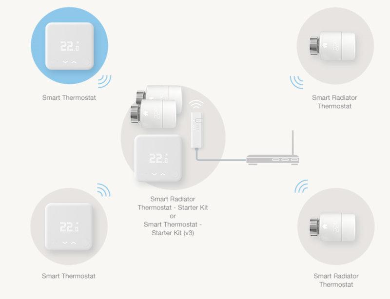tado multi zone tado universal windows app now helps you install your smart tado thermostat wiring diagram at readyjetset.co