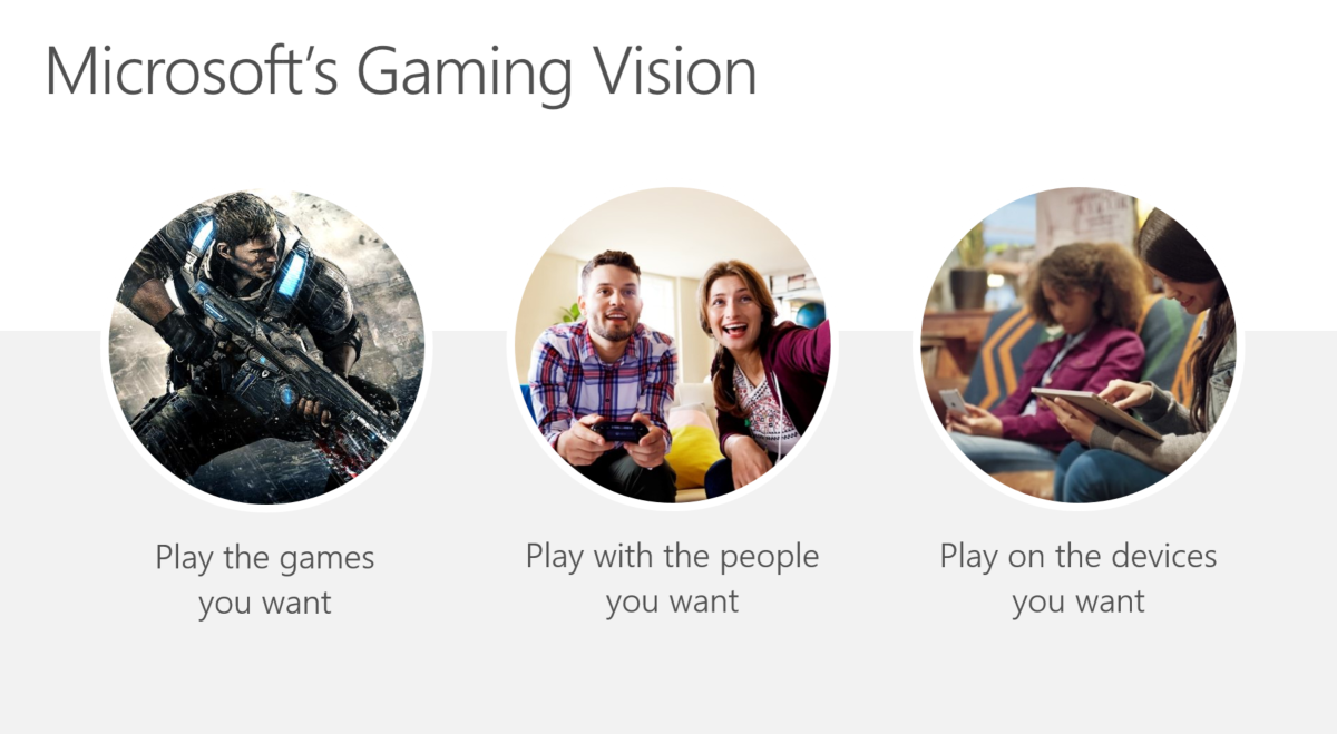 Microsoft will start bundling game drivers with games downloaded from the Windows Store 1