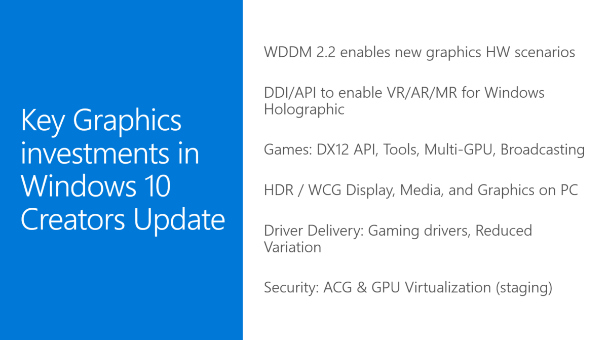 Microsoft will start bundling game drivers with games downloaded from the Windows Store 4