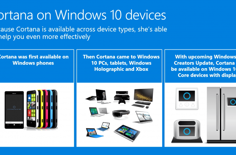 Cortana is coming to IoT devices with the Windows 10 Creators Update 4