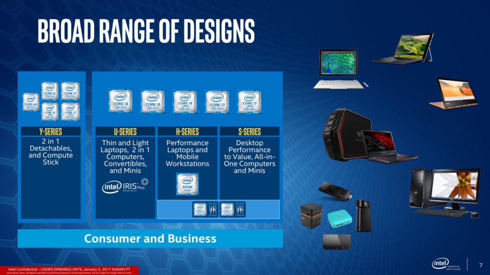 Intel finally unveils its 7th-gen CPUs for desktops and powerful laptops 5