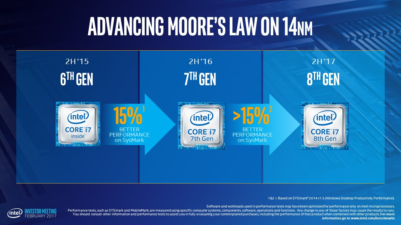 Intel promise 8th generation Core i7 chip for later this