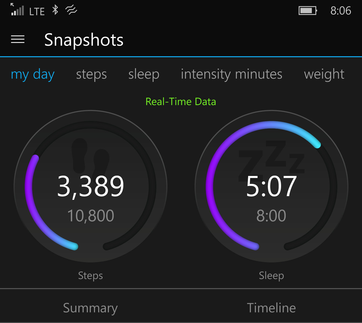 Garmin Connect Mobile App >> Garmin Connect Mobile App For Windows 10 Updated With Great