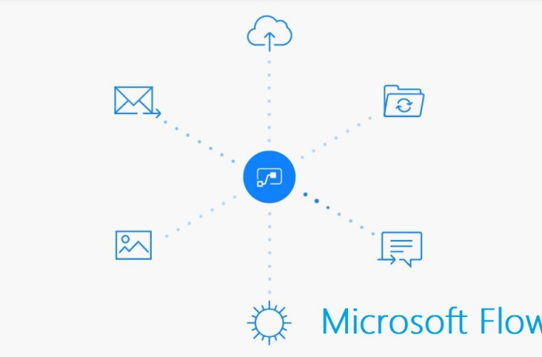 Help Microsoft in improving Flow by joining their User Research Panel 23