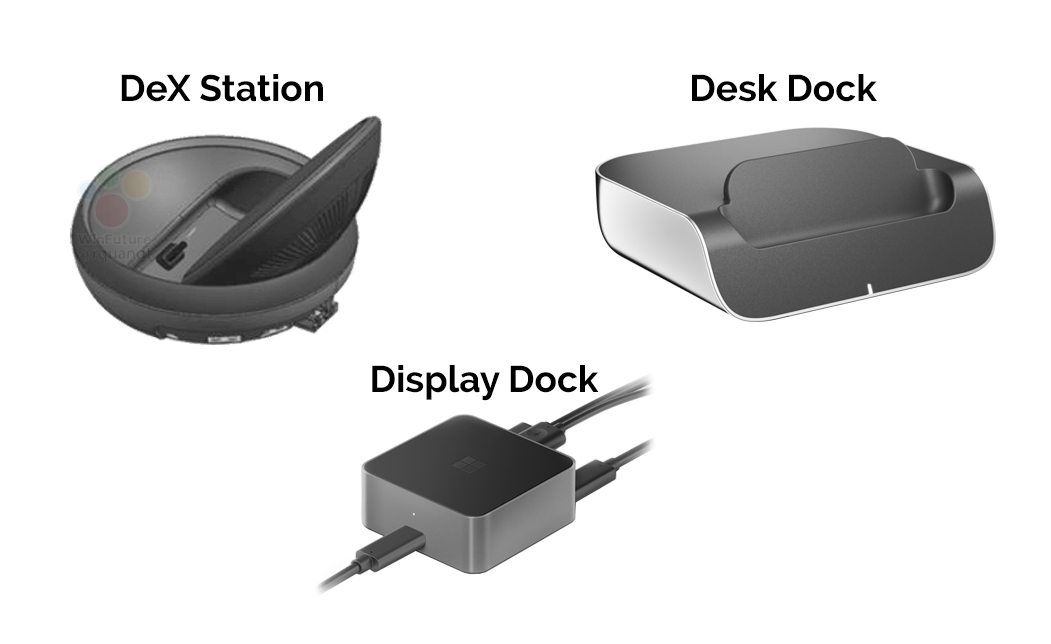 This Is Samsung S Display Dock Clone That Will Power Its Continuum